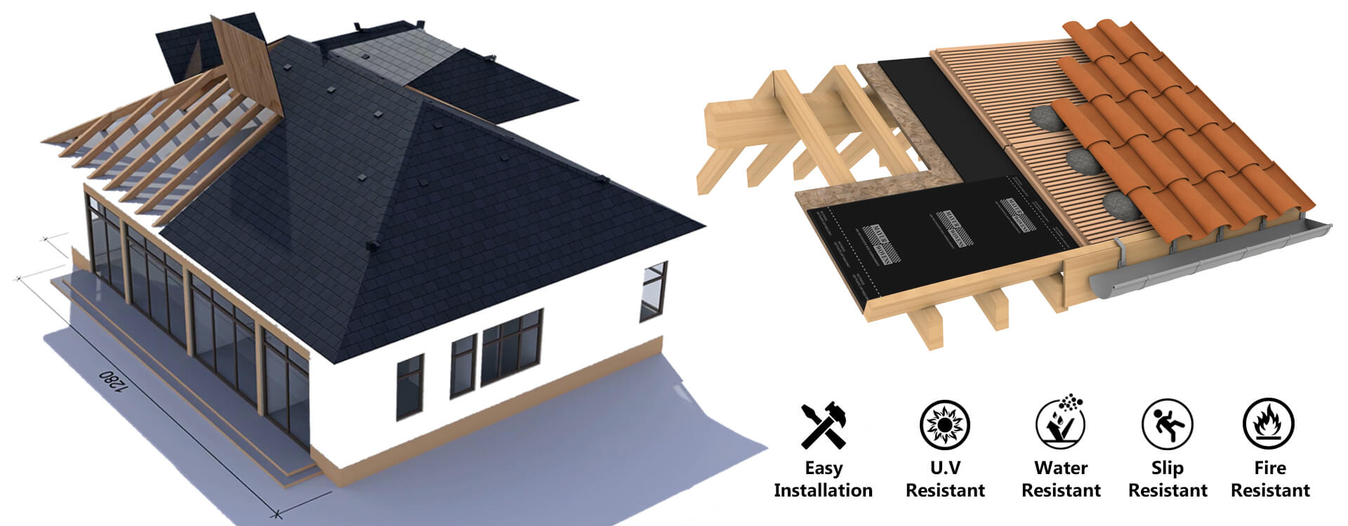 U.V Resistant Synthetic Roof Underlayment